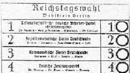 Voting Ballot showing Weimar political parties