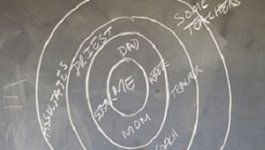 A chalkboard with a hand-drawn Universe of Obligation diagram of concentric circles on it.