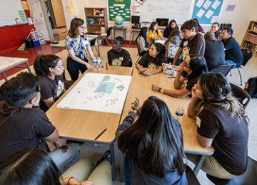 A group of students sitting around a table taking part in a big paper activity.