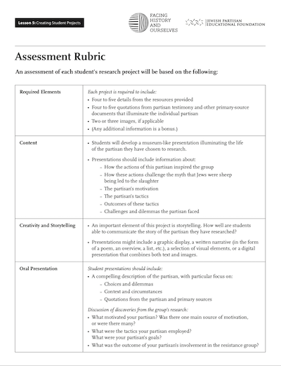 Graphic Organizer Assessment Rubric Facing History And Ourselves Rubric for assessment of compositions level: graphic organizer assessment rubric