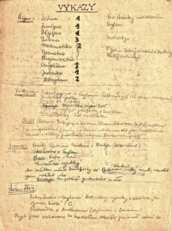 Handwritten page from the diary of Petr Ginz.
