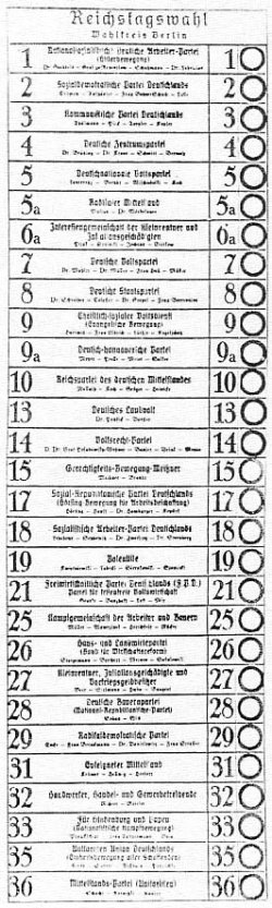 A sample 1932 German Election ballot. A long page with a list of items to vote on, in German text.
